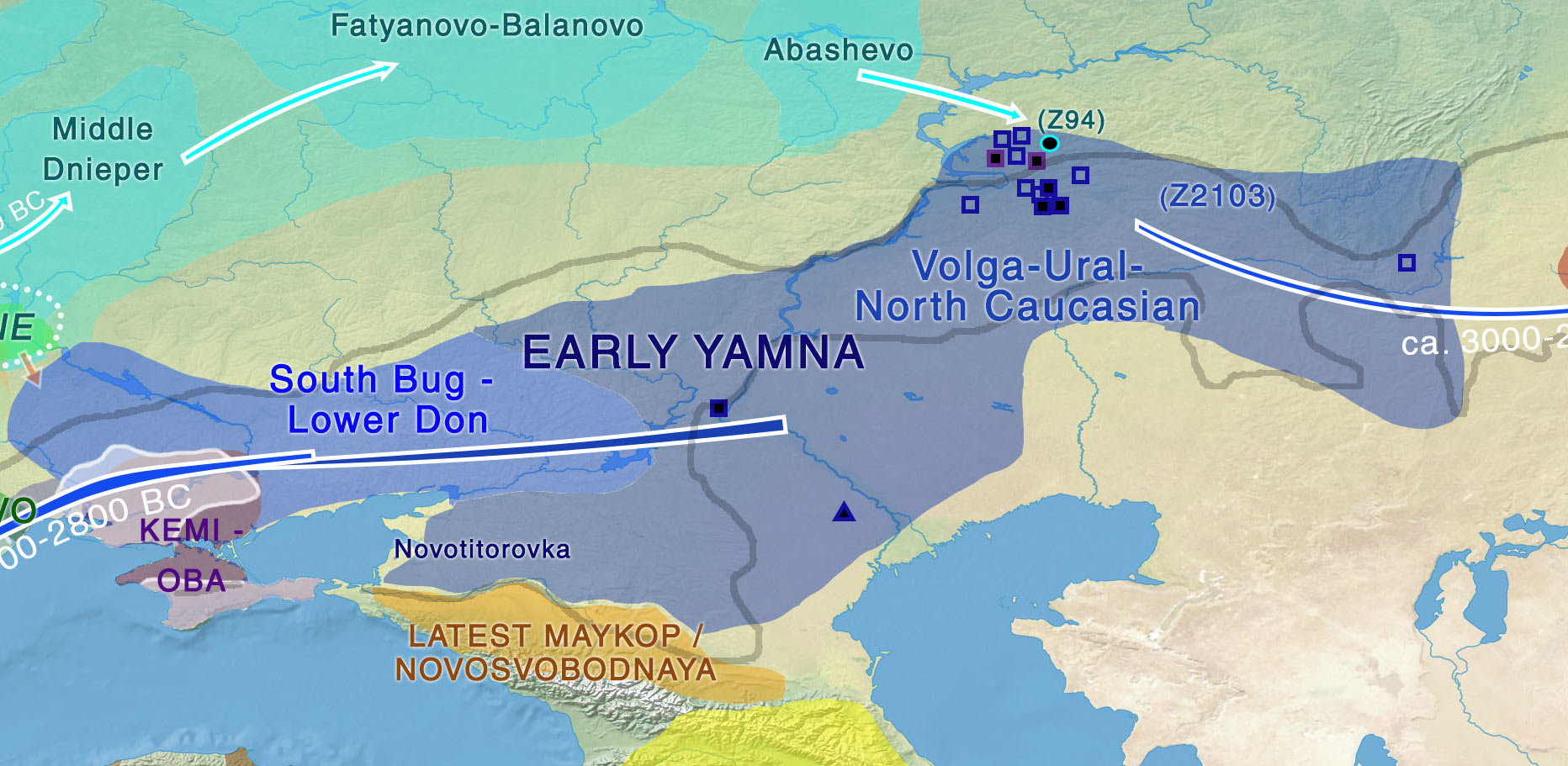 Copper-age-early-early-yamna.jpg